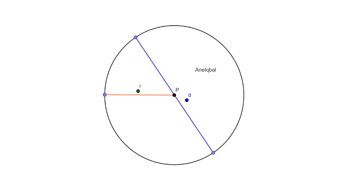 Rumus Luas Keliling Jari Jari Diameter Dan Setengah Lingkaran Dengan Contohnya Aneiqbal