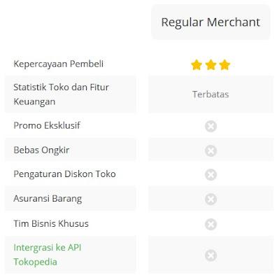 Sebagai Penjual di Tokopedia Kamu Harus Tau Fitur Khusus Official Store