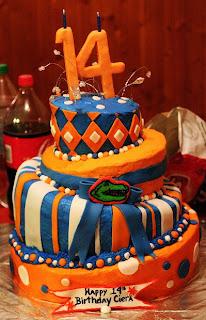 Birthday Cake Flo Rida Lyrics