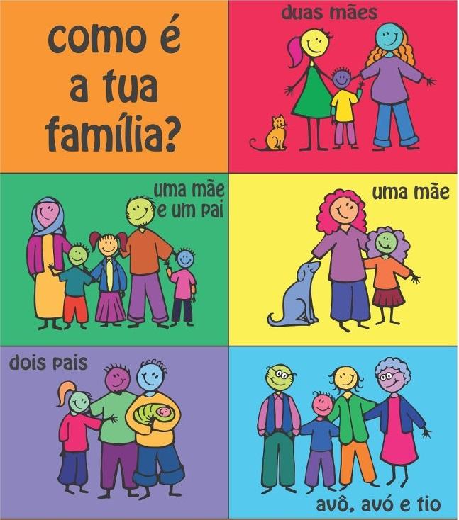 Complexo de Édipo em diferentes configurações de família.