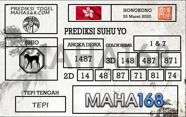 Prediksi HK Malam Ini Rabu 25 Maret 2020 - Prediksi Suhu Yo