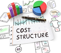 Pengertian Cost Structure, Elemen, Fungsi, Jenis, dan Contohnya