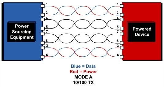 T1 Cat5 Wire Diagram