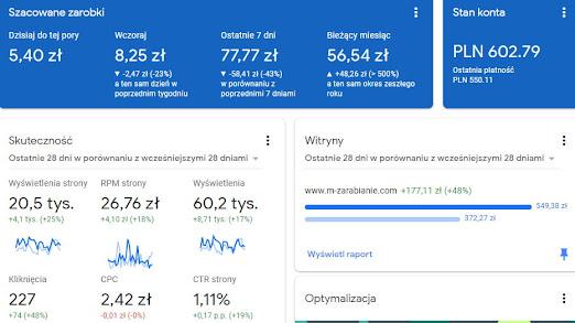 Google AdSense,  średni koszt za kliknięcie (CPC).