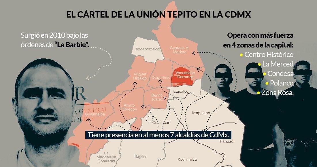 """En apenas 9 años, """"La Unión Tepito"""" se expandió en toda la CdMx: tiene presencia en 7 alcaldías y 4 zonas"""