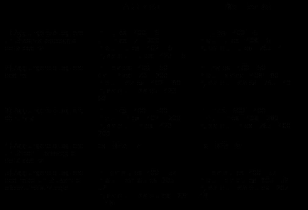 Didattica Matematica Scuola Primaria Calcolo Mentale Entro Il 1000