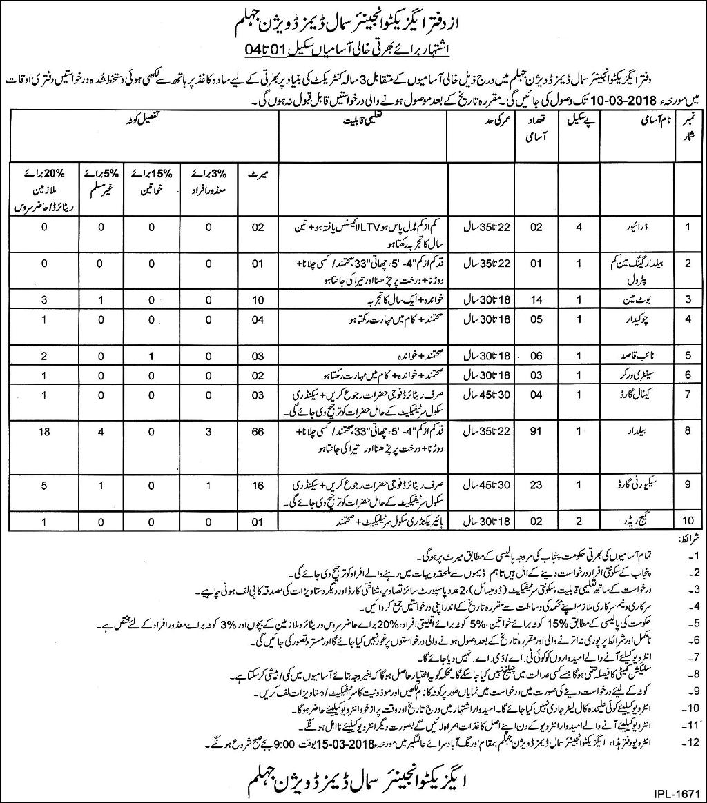Jobs In Executive Engineer Small Dams Division Jhelum February 2018