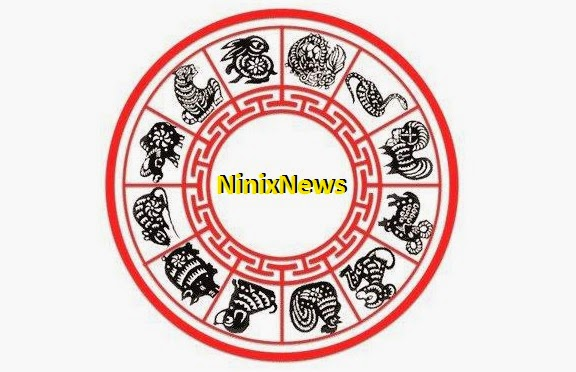 Ramalan Watak Kamu Menurut Shio ( Zodiak China )