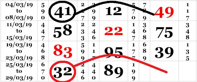MUMBAI MATKA 27-3-2019, संगम लाइन, KB SM Tricks