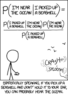 Applied Bayesian Methods