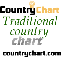 Find the Hot Traditional Country Music Singles, EPs, Albums and Songs