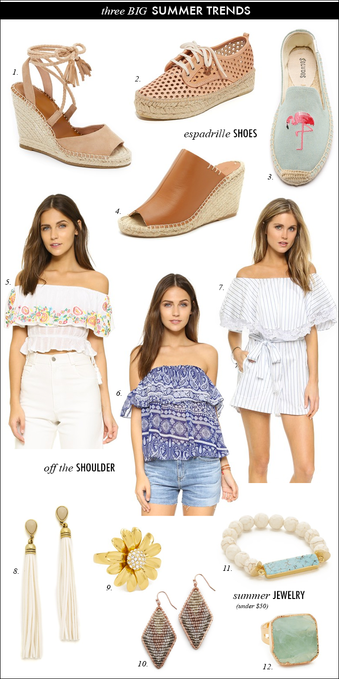 espadrille wedge sandals, off the shoulder tops, summer jewelry
