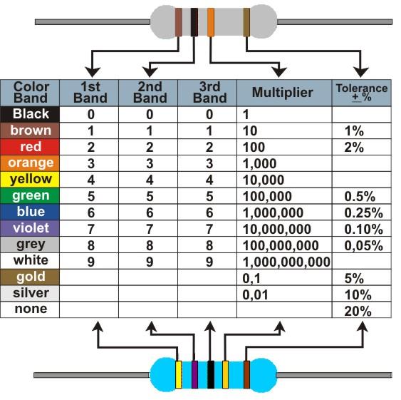 10k resistor code - 28 images - 10k 10k ohm resistor ...
