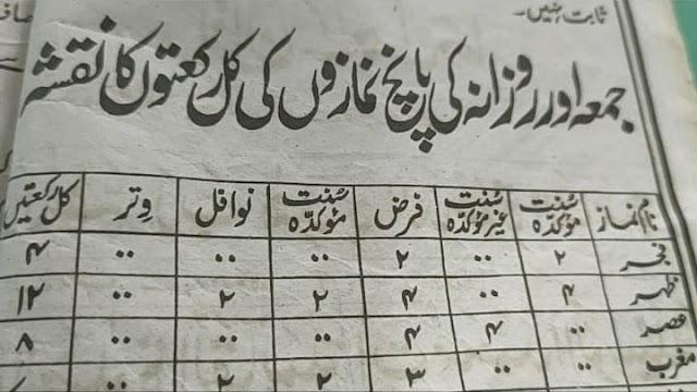 5 Waqt Ki Namaz Me Kitni Rakat  Hai ! How Many Rakats In Prayer ! Namaz Padhne Ka Sahi Tarika |  Namaz ki rakat in Urdu | نماز کے فرائض و واجبات، سنن و مکروہات |
