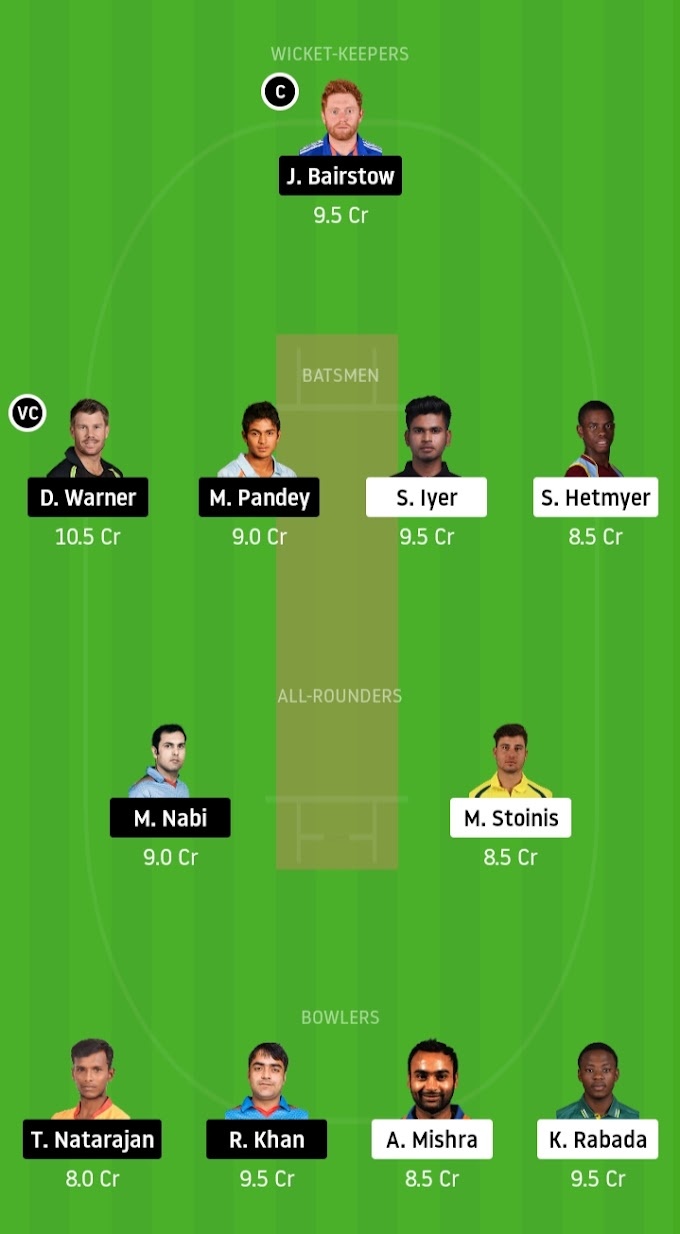 IPL 2020: Table Toppers Up Against Unbalanced SRH - Delhi Capitals vs Sunrisers Hyderabad Dream11 Prediction