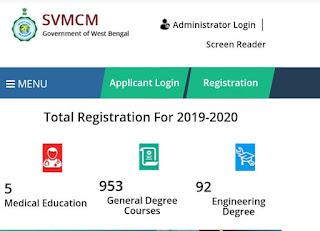 How To Check SVMCM Swami Vivekananda scholarship status 2019