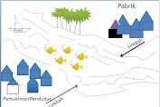 Pentingkah Kualitas Air Budidaya Ikan
