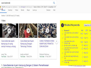 Riset Keyword Youtube Menggunakan Keyword Every Where