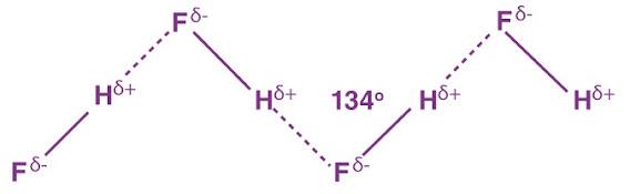 الروابط الهيدروجينية في فلوريد الهيدروجين