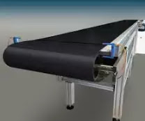 Learn the truth about Conveyor Belt  Safety
