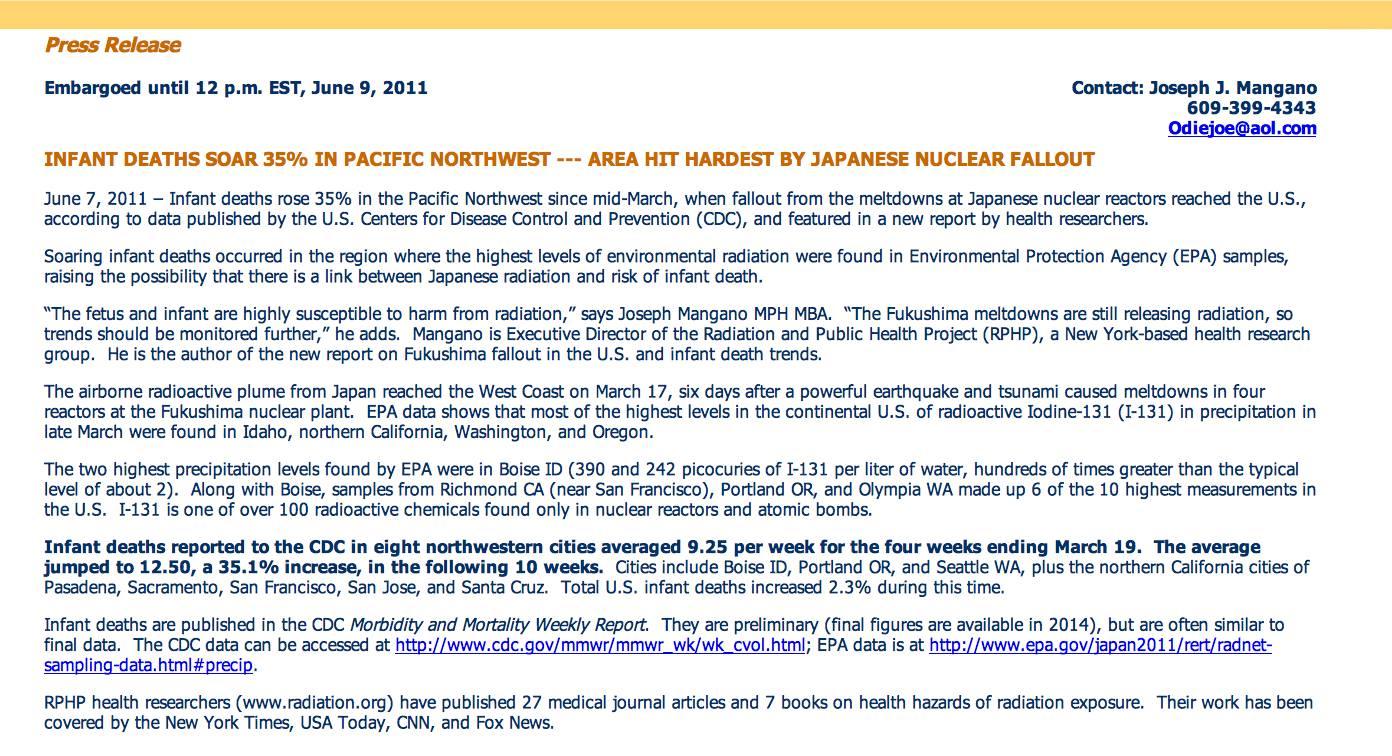Fukushima Mega Nuclear Disaster Radioactive Iodine Fallout