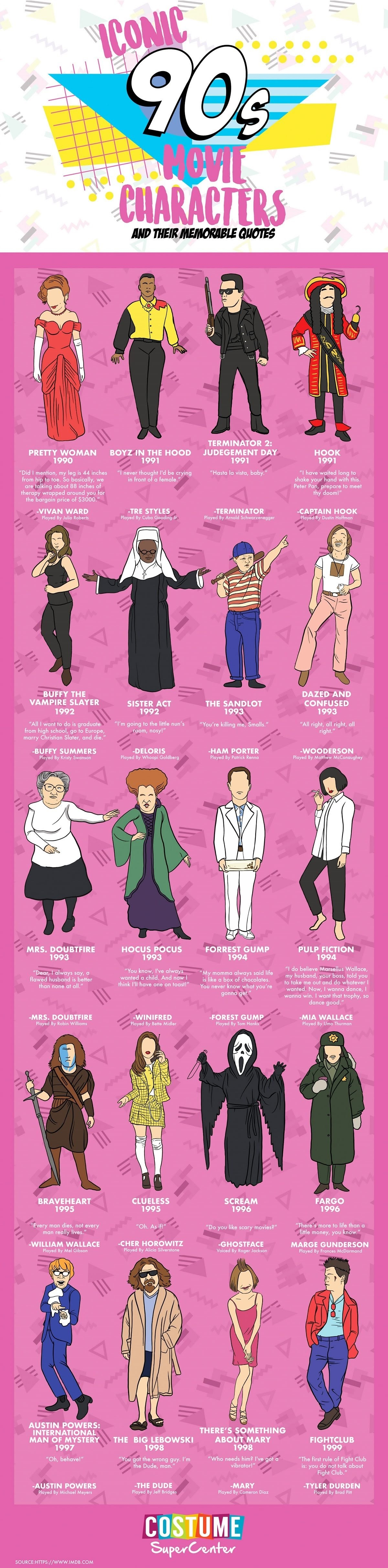The Best Movie Quotes from the '90s #infographic