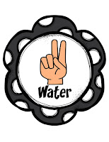 Hand signals students use in elementary school when they need permission to get a drink of water