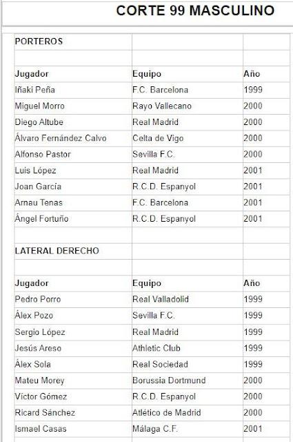 Fútbol Draft