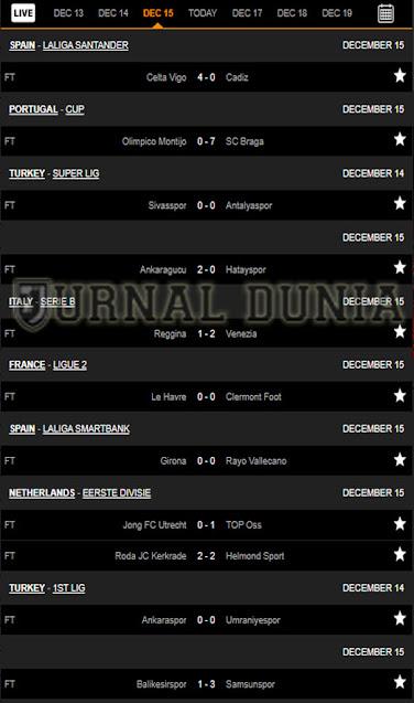 Hasil Pertandingan Sepakbola Tadi Malam, Selasa  Tgl 15 - 16 Desember 2020