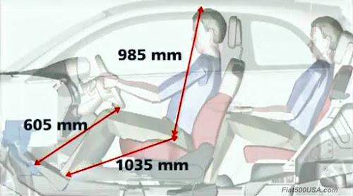 Fiat 500 Driver Seat Dimensions