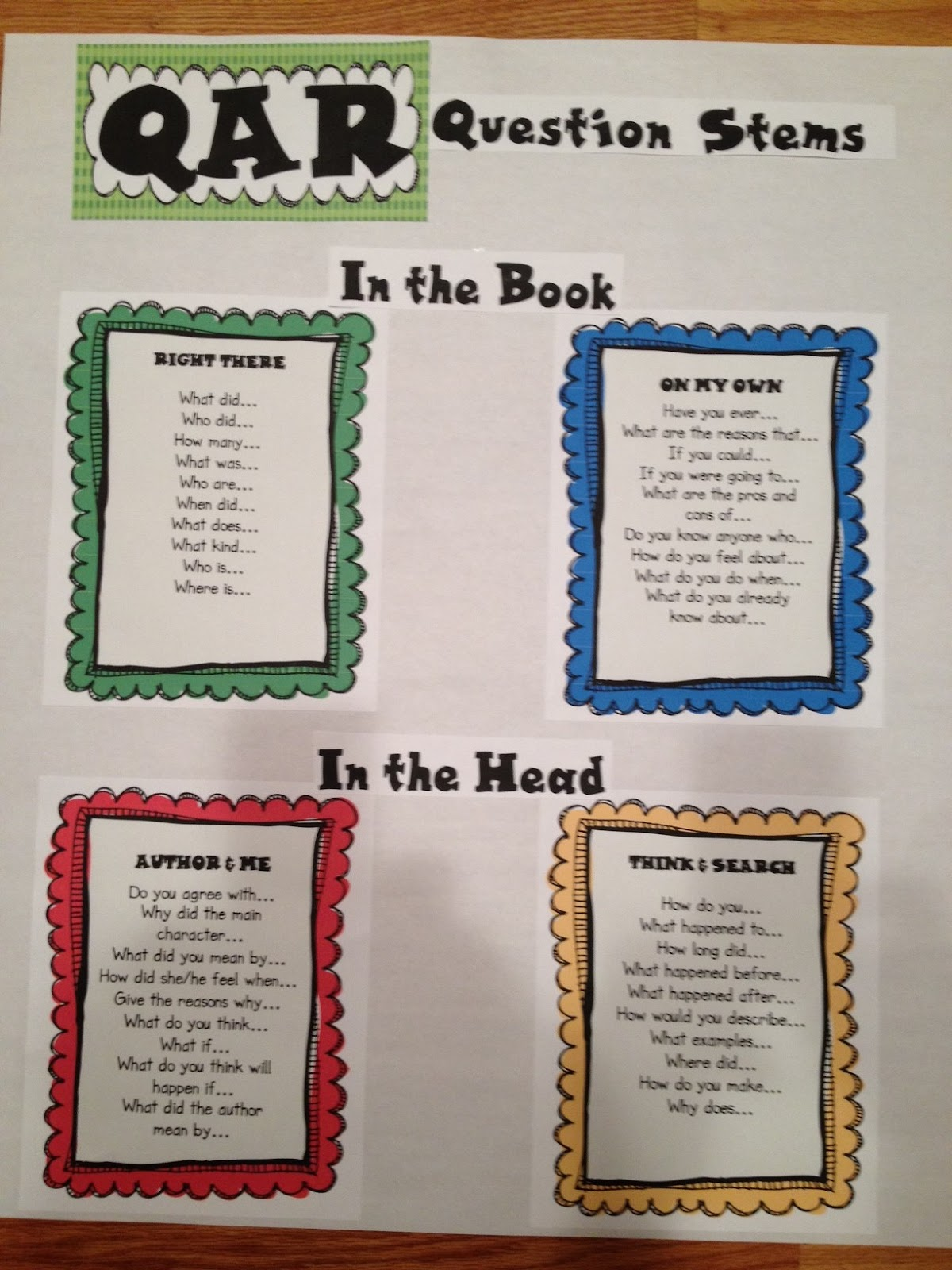 It S Elementary Qar Strategy And Ccss Literacy