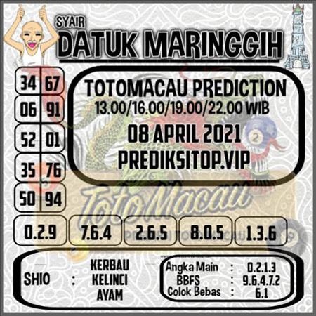 Syair Top Datuk Maringgih Toto Macau Kamis 08 April 2021