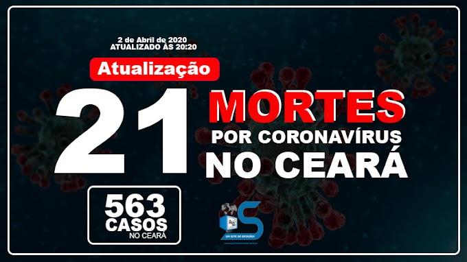 Segundo Ministério da Saúde, o número de mortes mais que dobrou no Ceará, chega a 21 óbitos!