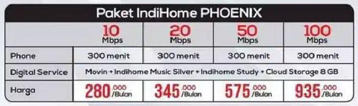 internet IndiHome Ndori - Kab. Ende 1