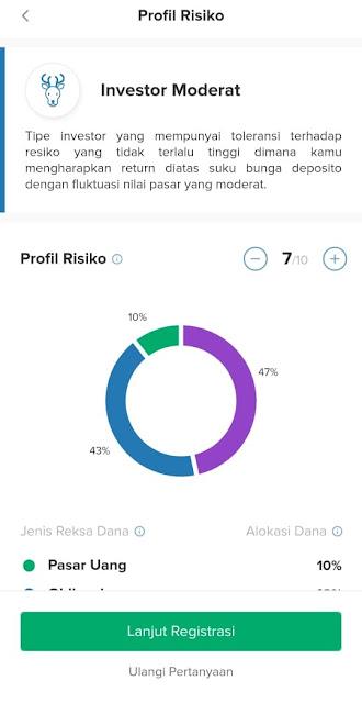 Profil Resiko Investasi Aplikasi Bibit