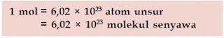 Rumus dan Contoh Soal dari Konsep Molaritas Kimia