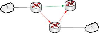 Некоторая сетевая топология