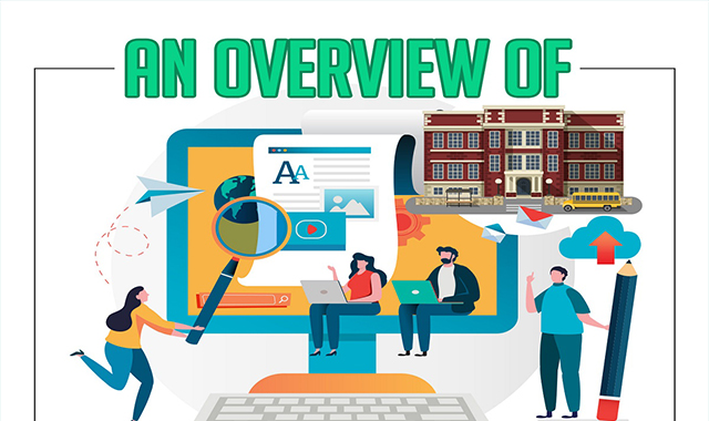 An Overview of Student Information Systems #infographic