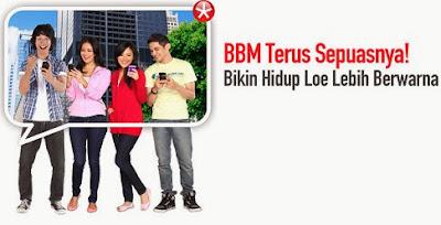 Cara Daftar Paket, BB, Smartfren, Blackberry, Cara Daftar Paket Blackberry Smartfren,