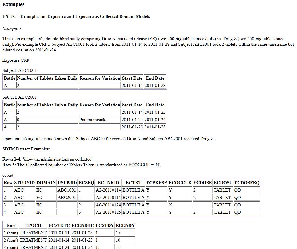 Sdtm Implementation Guide 3.2 Pdf