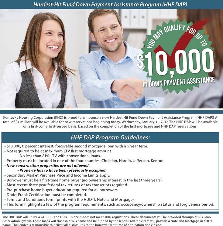 Louisville Kentucky Mortgage Lender for FHA, VA, KHC, USDA ...