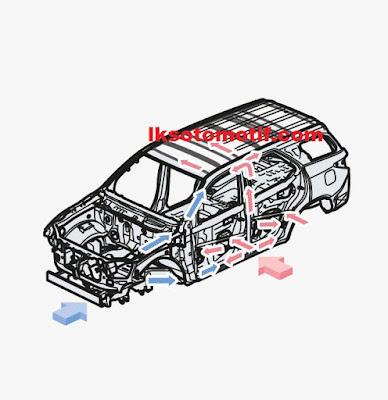 teknologi body  pada Toyota Fortuner 2020