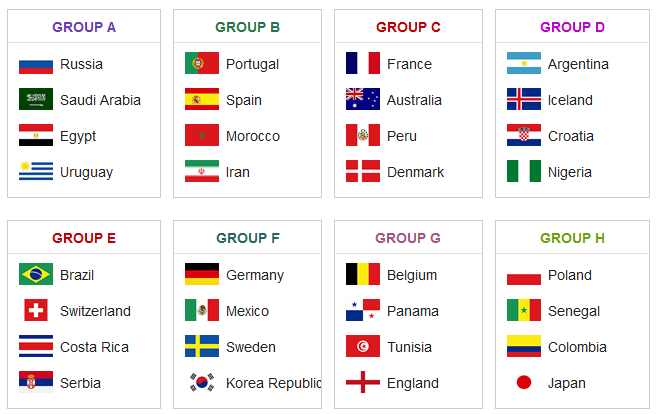 FIFA World Cup 2018 Group Country List