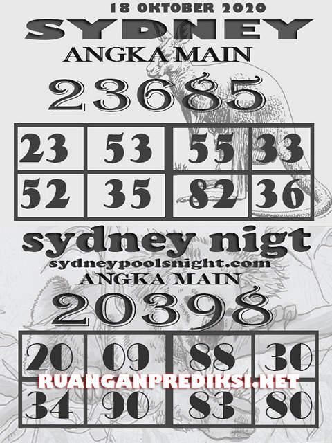 Kode syair Sydney Minggu 18 Oktober 2020 191
