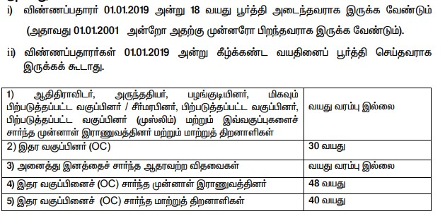 TN Central Cooperative Bank Recruitment 2019 - Apply Online 300 Junior Assistant Posts