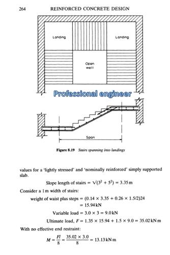 reinforced concrete design to euro code 2
