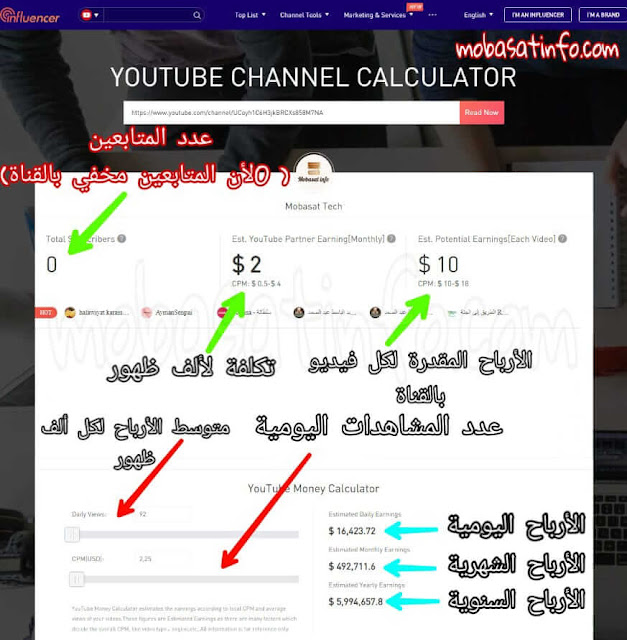 ارباح اليوتيوب من المشاهدات