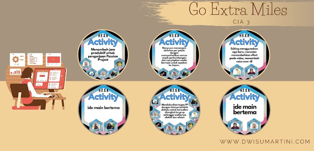 Activity Hexagonia dalam CH-3 Ibu dan Anak
