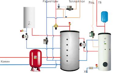 Схема котельной: электрокотел, буфер