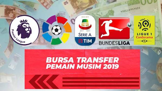Rekap Rumor Transfer : Lukaku Merapat ke Inter Milan, Napoli Bidik James Rodriguez